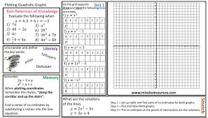 simultaneous equations plotting linear graphs plotting quadratic graphs