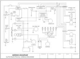 automotive electrical wiring diagram images wiring diagram auto