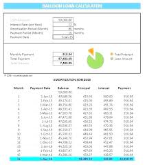 Best Of Loan Payment Spreadsheet Template Awesome Calculate
