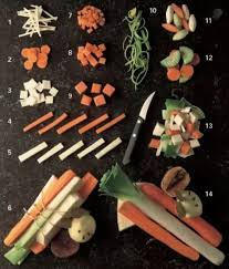 What Are Some Technique To Chopping Vegetables Quora
