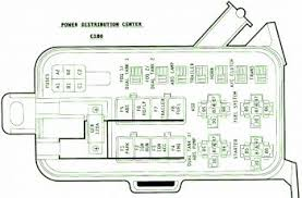 fuse layoutcar wiring diagram page 344 96 dodge ram 1500 5 2l fuse box diagram