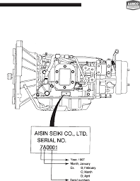 450 43le wiring diagram wiring ingersoll rand wire diagram meritor transmission parts automatic transmission 450 43le wiring diagram