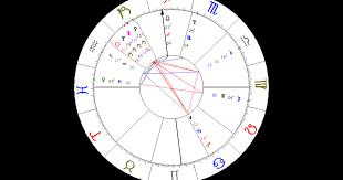 Burth Chart Natal Chart Interpretation Houses Astrology