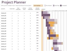 Excel Project Plan Template With Gantt Chart Gantt Project Planner