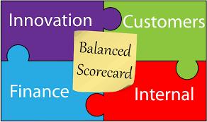 Hasil gambar untuk balanced scorecard