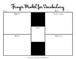 Frayer Model Language Arts Frayer Model For Vocabulary Language Arts Pinterest Teacher