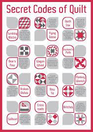 the underground railroad quilt code patterns   ... in canada it ... & the underground railroad quilt code patterns   ... in canada it was a secret Adamdwight.com
