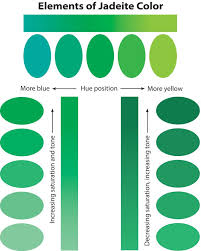 Jade Colour Chart Jade Colors In 2019 Green Color Names Jade Green Color
