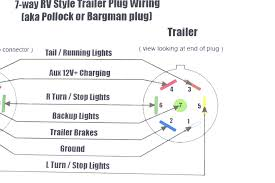 RV Trailer Plug Wiring Diagram trailer wiring diagram flat plug new for 7 wire rv pin of