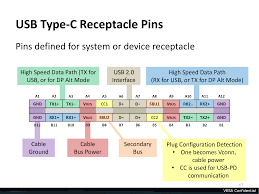 usb 3 1 and type c the only stuff at ces that everyone is going the pin layout of a usb type c cable eight pins are dedicated to enlarge the pin layout of a usb type c cable