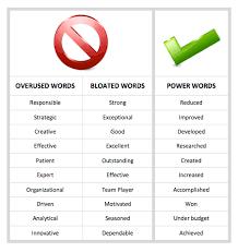 Resume Power Words Interesting 60 Words To Avoid On Your Resume IQ PARTNERS Resume Printable Resume