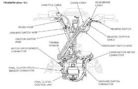 honda 450 foreman wiring diagram wiring diagram and schematics honda foreman 2007 wire diagram wiring library source · thumb