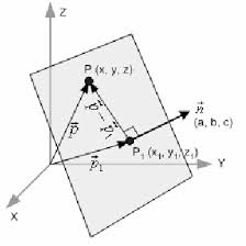 perpendicular planes. finding the equation of a perpendicular plane to given vector passing through point planes