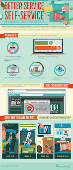 best ideas about customer service infographics 38 best ideas about customer service infographics loyalty customer experience and the tenderloins
