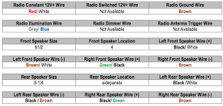 2013 vw jetta wiring diagram 2013 image wiring diagram 2014 jetta wiring diagram 2014 wiring diagrams cars on 2013 vw jetta wiring diagram