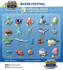 Infographic] Water Festival Special Eggs + max CP : TheSilphRoad