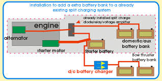 sterling battery to battery digital charger marcleleisure co uk 12v Dc Charging Car Alternator Diagram this option shows a standard split charger system on any boat or camper vehicle, which is already installed, and has been using advanced alternator 24 Volt Alternator Charging System