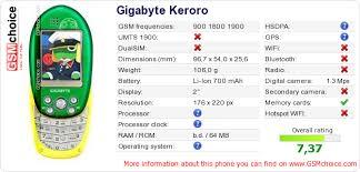Gigabyte Keroro :: GSMchoice.com