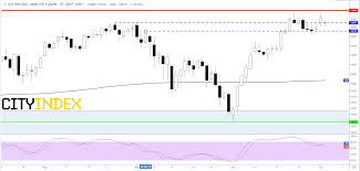 Dow Lag Set To Continue