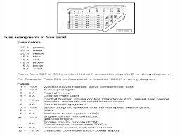 fuse box 02 jetta fuse diagram locator for 2002 box air