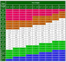35 Particular Mens Golf Club Length Chart