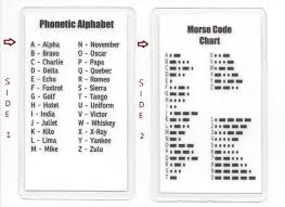 It is also used by nato and has 27 code words which represent each letter of the alphabet. Morse Code Chart Phonetic Alphabet Pocket Card Military International Ebay