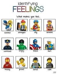 Lego Feelings Chart Superhero Classroom Theme Decor Feelings Emotions Chart