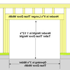 garage door framingModern Garage Door Rough Opening Diagram Design A Normal Garrage