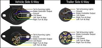 6 way trailer plug wiring diagram 7 way semi trailer plug wiring diagram at 7 Pin Round Trailer Plug Wiring Diagram