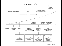 The Difference Between An Hr Business Partner Just Hr Workology