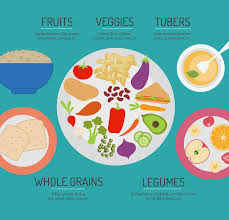 Beginners Guide To A Plant Based Diet Forks Over Knives