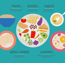 Plant Based Diet Chart Beginners Guide To A Plant Based Diet Forks Over Knives