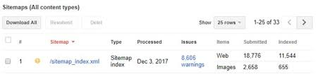 xml sitemap warnings in google search console