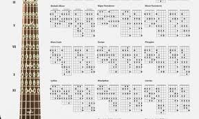 18 Disclosed Bass Wall Chart