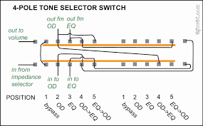 3 position toggle switch wiring diagram collection electrical Stratocaster 3 Position Switch Wiring Diagrams 3 position toggle switch wiring diagram download full size of wiring diagram toggle switch wiring