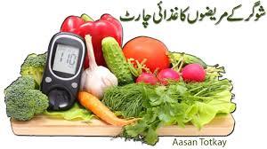 Diabetes Ka Daily Diet Chart In Urdu Hindi Youtube
