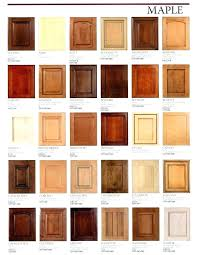 maple wood staining stain maple cabinet stain maple cabinet maple dark staining maple wood cabinets honey stained maple kitchen cabinets maple wood flooring