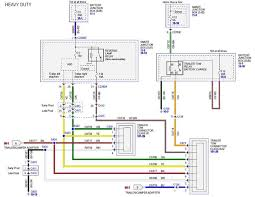 ford electric brake controller wiring unique tekonsha prodigy p2 electric trailer brake controller wiring diagram ford electric brake controller wiring luxury 53 lovely 2014 ram 1500 brake controller install wiring diagram