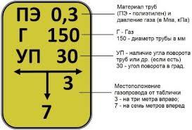 Порошенко предложил помощь в строительстве газопровода между Литвой и Польшей - Цензор.НЕТ 9269