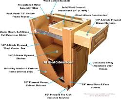 All Wood Kitchen Cabinets Online Custom Decoration