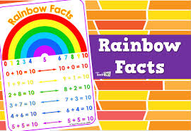 Free Printable Rainbow Facts Chart Rainbow Facts Teacher Resources And Classroom Games