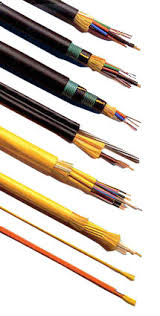 structured wiring a structured wiring package means that multiple data distribution options are readily available in the home this is where the second cable rg 6 and data