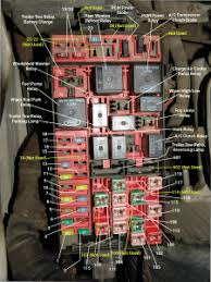 Fuse Box Location On 2005 Ford F150 2005 Ford Excursion Fuse Panel Diagram