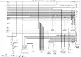 2007 bmw 328i convertible fuse box diagram coupe panel data wiring 2007 bmw 328i convertible fuse box diagram coupe panel data wiring diagrams o engine best of