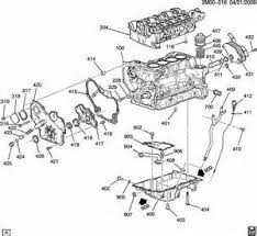 similiar engine diagram for motor ecotec 2 2 keywords gm 2 4 ecotec engine problems together 2004 chevy bu 2 2