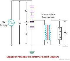 what is potential transformer (pt)? definition, construction open delta potential transformer at Potential Transformer Wiring Diagram