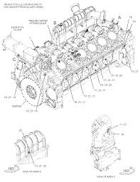 cat 246 wiring diagram on cat images free download images wiring ideal cat 5 wiring diagram Cat5 Wiring Diagram Ideal 3126 cat ecm pin wiring diagram wiring diagram and engine diagram