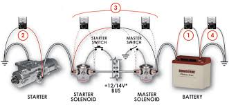 troubleshooting important notes this diagram represents only one possible starter wiring scenario there are others