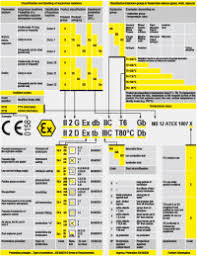 Poster Atex By Vidyas