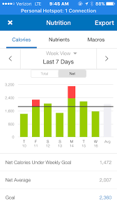 Calorie Charts Net Nutrition Chart Net Calories Myfitnesspal Com